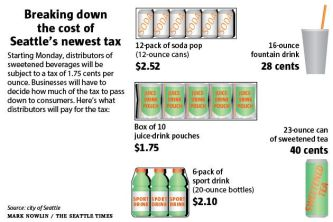 seattle tax 2